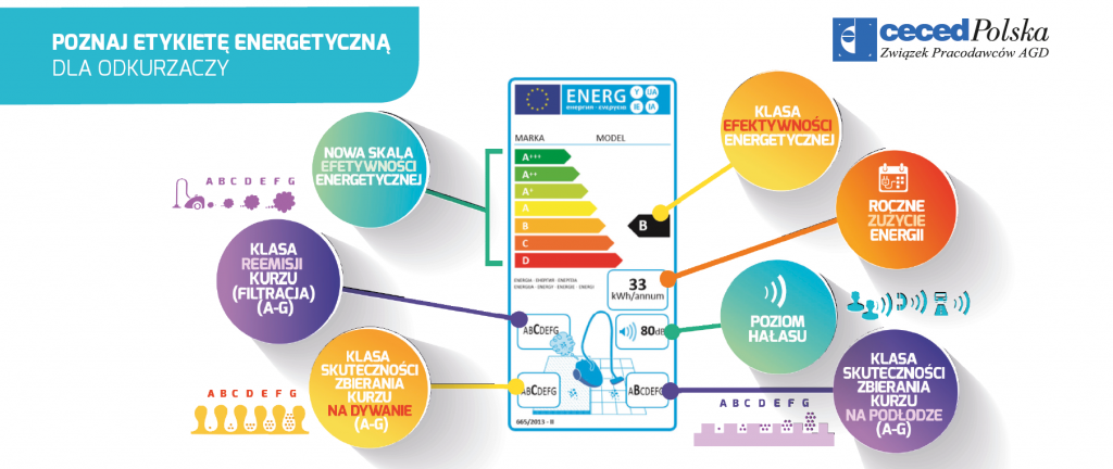 etykieta infografika